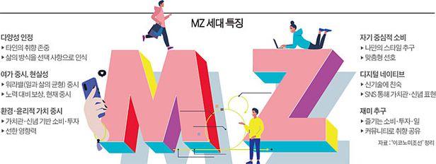 미래 비즈니스 바꾸는 新인류 'MZ 세대' - 조선비즈